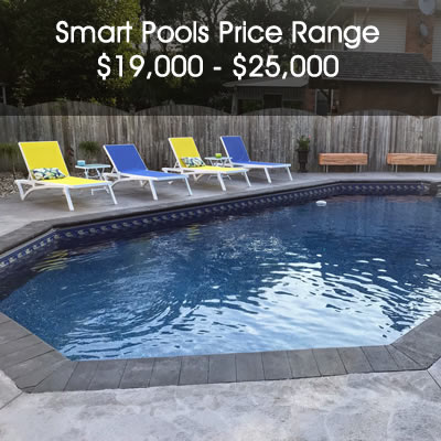 backyard pool installation price range